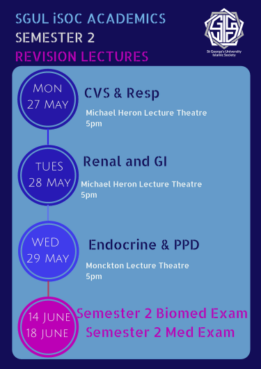 Sem 2 Revision Lectures