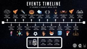 Charity Week 2019 Timeline